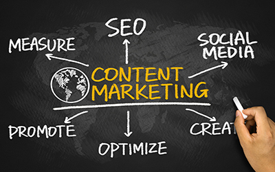 Dental content marketing