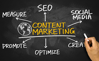 A diagram of content marketing
